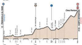 Giro U23 2017, Tappa 7: la resa dei conti